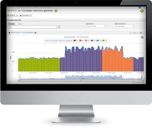 iNergy Monitor
